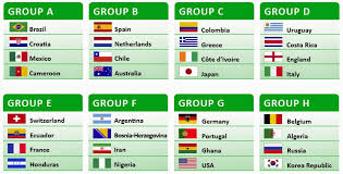 Football World Cup Tables 2014 World Cup 2014 Picture
