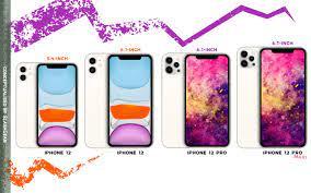 iPhone 12 leak dumps some price details ...