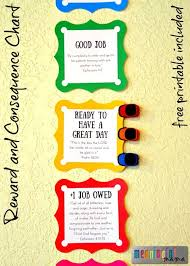 Chart Moves Behavior Reward And Consequence Behavior Chart