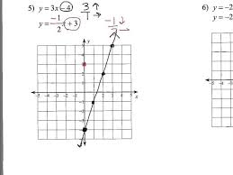 delectable systems by graphing worksheet you solving of linear equations independent practice maxresde solving systems of