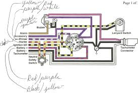 1998 evinrude ignition switch wiring diagram annavernon wiring diagram omc ignition switch and hernes