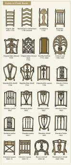 kinds of furniture styles. furniture styles chair back education kinds of a