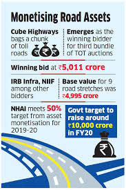 Nhai Share Price Chart Cube Highways Wins Tot Project With Rs 5 011 Cr Bid The
