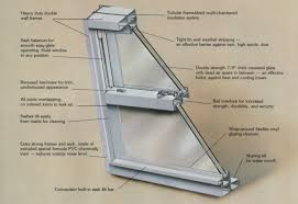 vinyl window replacement parts. Delighful Window Replacement Parts For Vinyl Windows Images Window E