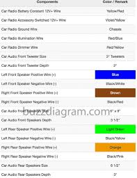2009 maxima radio wiring harness diagram wiring library 2011 nissan maxima radio wiring guide car stereo and wiring diagrams 2011 nissan maxima radio wiring