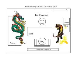 feng shui office pictures. Feng Shui Office Desk Arrangement Dragon And Table Pictures E