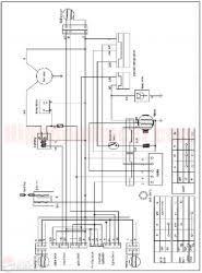 atv 250 wiring diagram Atv Wiring Diagrams sunl atv 250 wiring diagram atv wiring diagrams for dummies