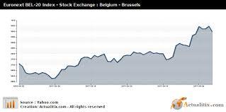 Euronext Bel 20 Index Stock Exchange Belgium Brussels