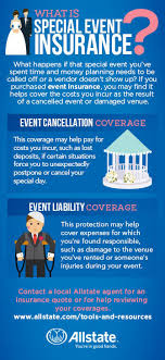 What Is Special Event Insurance Delectable Allstate Insurance Quote