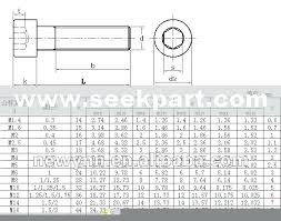 Stainless Steel Bolt Torque Chart Pdf Www