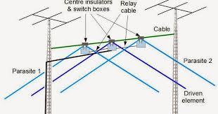 40 meter wire beam 40 auto wiring diagram database 40 meter wire beam 40 auto wiring diagram schematic on 40 meter wire beam