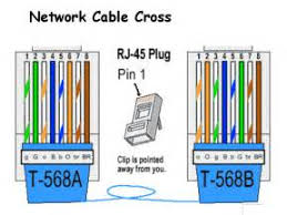 network plug wiring diagram network image wiring similiar cat 6 jack wiring diagram keywords on network plug wiring diagram