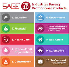 Top Promotional Whos Buying Promotional Products Top 10 List Sage Blog