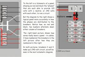 garage sub panel wiring diagram garage image detached garage sub panel wiring diagram images to detached on garage sub panel wiring diagram