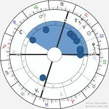 Nelson Mandela Birth Chart Horoscope Date Of Birth Astro