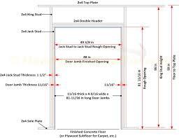 Sliding Closet Door Rough Opening Sizes | Doors Ideas