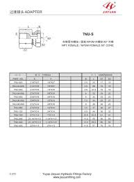 Npsm Thread Dimensions Chart China Custom Npt Female Npsm Female Connector Manufacturers