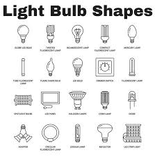 Fluorescent Light Chart 56 Different Types Of Light Bulbs Illustrated Charts
