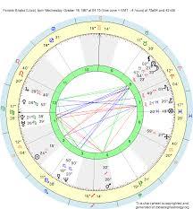 Libra Birth Chart Birth Chart Female Brooks Libra Zodiac Sign Astrology