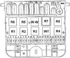 skoda felicia fuse box diagram fuse diagram fuse box diagram 1995 ford ranger skoda felicia fuse box diagram