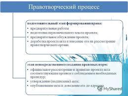 Презентация на тему РЕФЕРАТ по дисциплине Правовое  6 Правотворческий процесс подготовительный