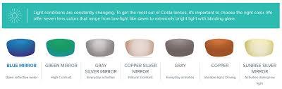 Costa Del Mar Lens Color Chart Costa 580 Lens Color Guide Polarized Sunglasses Sportrx