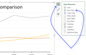 How To Customize Chart Axis Titles