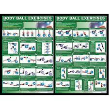 Core Exercises Chart Body Ball Exercises Chart Core Upper Body