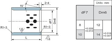 Du Bushing Size Chart Bushings And Plain Bearings Tolerances Ast Bearings