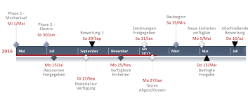 Office Timeline   1 Free timeline maker   Gantt chart creator in addition How to Add Beautiful Event Timeline in WordPress   YouTube besides Project timeline   Office Templates likewise microsoft timeline   Sogol co additionally  besides Timeline   Capture likewise  as well Timeline Vectors  Photos and PSD files   Free Download likewise Free Timeline Templates for Excel likewise Ancient Near Eastern Cross Cultural Time Line   The Oriental together with Timeline of Microsoft Windows   Wikipedia. on timeline