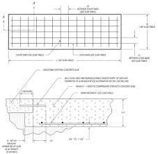 Reinforced Concrete Pad Foundation Design Example Concrete Floor Requirements 2 Post And 4 Post Lifts Bendpak