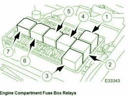 2003 jaguar vanden plas fuse box 2003 trailer wiring diagram for 2000 jaguar xj8 fuse box diagram