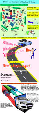 full size of quotes direct general auto insurance quote quotesdirect quotegeneral quotes direct general