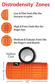The Grid Foam Roller By Trigger Point Fleet Feet