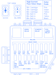 mustang cobra 1997 fuse box block circuit breaker diagram  carfusebox mustang cobra 1997 fuse box block circuit breaker diagram