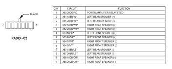 2004 dodge dakota radio wiring diagram not lossing wiring diagram • 2000 dodge durango stereo wiring wiring diagram third level rh 2 6 16 jacobwinterstein com 98 dodge dakota radio wiring diagram dodge durango stereo wiring
