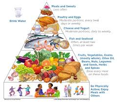 Pregnancy Fruit Chart The Pregnancy Seafood Guide What To Eat For A Healthy