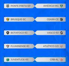 AO VIVO: Siga o sorteio da 4ª Fase da Copa do Brasil 2020 | globoesporte /  futebol / copa do brasil