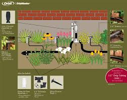Small Picture Orbit Water Drip Irrigation Flower Garden Micro Watering System