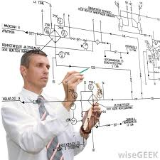 equipment wiring diagrams wiring diagrams and schematics lift right ergo ergonomic scissor wiring schematic
