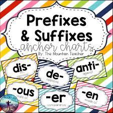 Suffix Anchor Chart Suffix Anchor Chart Prefix Suffix Chart Prefix And Suffix