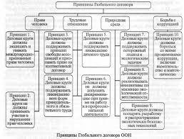 Реферат Социальные аспекты развития корпоративного управления в  Социальные аспекты развития корпоративного управления в Украине