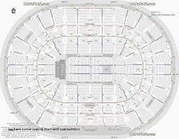 Seats View Charts Flow Charts