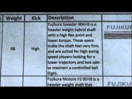 Titleist 910h Hybrid Adjustment Chart Hybrid Shaft Options And Comparison For Titleist 910h Hybrid