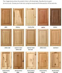 Wood Species Chart Colors Types Of Wood Stain Pine Type Furniture Baharhome Com