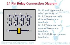 14 pin relay connection diagram finder 14 pin relay wiring diagram 3 Pole Relay Wiring Diagram 14 pin relay connection diagram 4 pole relay wiring diagram