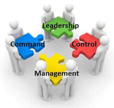 leadership management command and control while there is much agreement nowadays about the need for good leaders and managers the need for command and control have come under fire as organizations