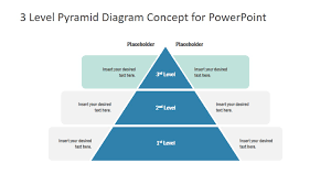 Ppt Pyramid 3 Level Pyramid Concept For Powerpoint