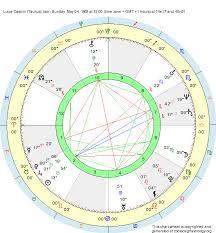 Birth Chart Lucia Cassini Taurus Zodiac Sign Astrology