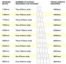 average width of sliding glass doors standard sliding door width standard sliding glass average width sliding